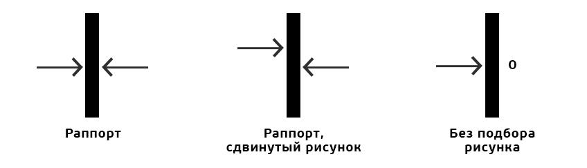 подгонка